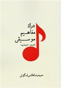 درک مفاهیم موسیقی